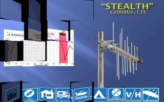 """Stealth"" -L2008UF/LTE - 4g/LTE ready mini Directional Logperiodic HDTV aerial"